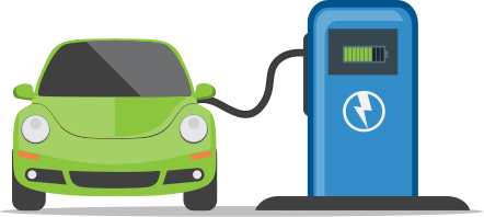 Car - Homeevcharging